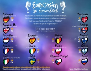 infographie-eurovision-commerce-2016